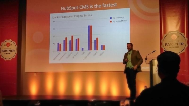 HubSpot CMS speed