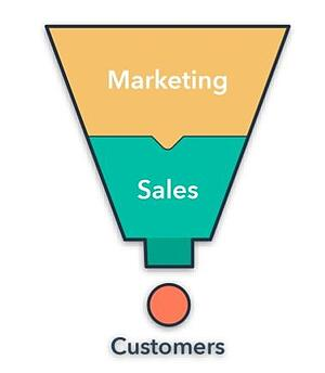 HubSpot Funnel (old)