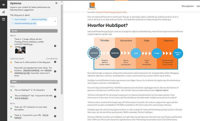 Hva er HubSpot Inbound Marketing og Salg.jpg