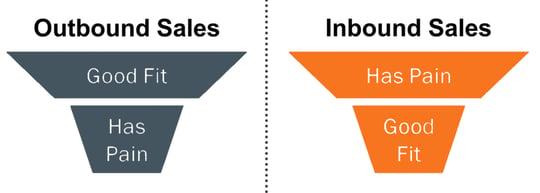 Hvordan vil B2B markedsføring funke i 2022