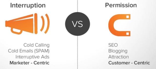 Leadify_Interruption_vs_Permission_marketing_HubSpot_edited.jpg