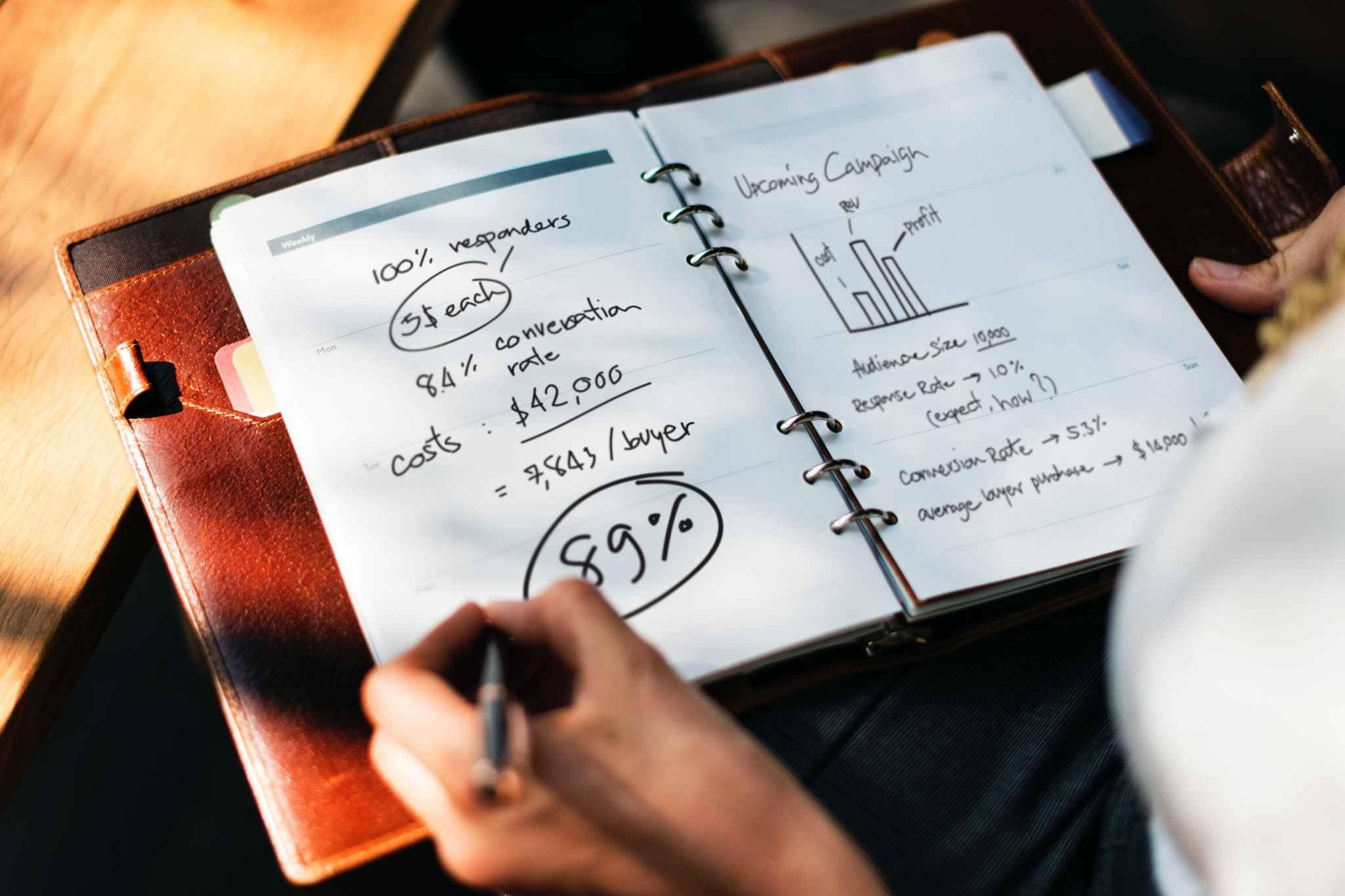 Tips til ditt markedsbudsjett og B2B markedsplan